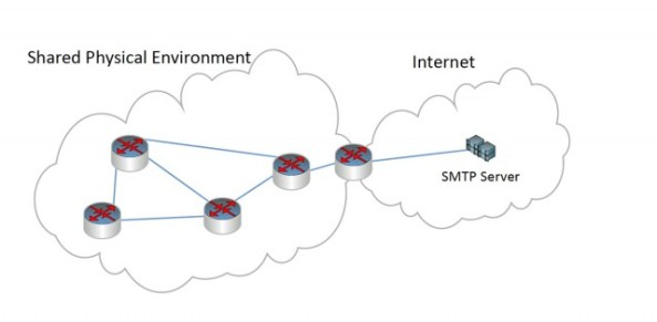 acoustical-mesh-network-640x315