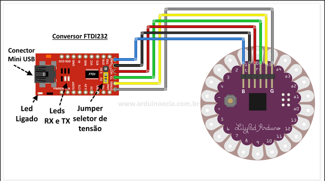 LilyPad Tri-Color LED RGB Module for Arduino Direct