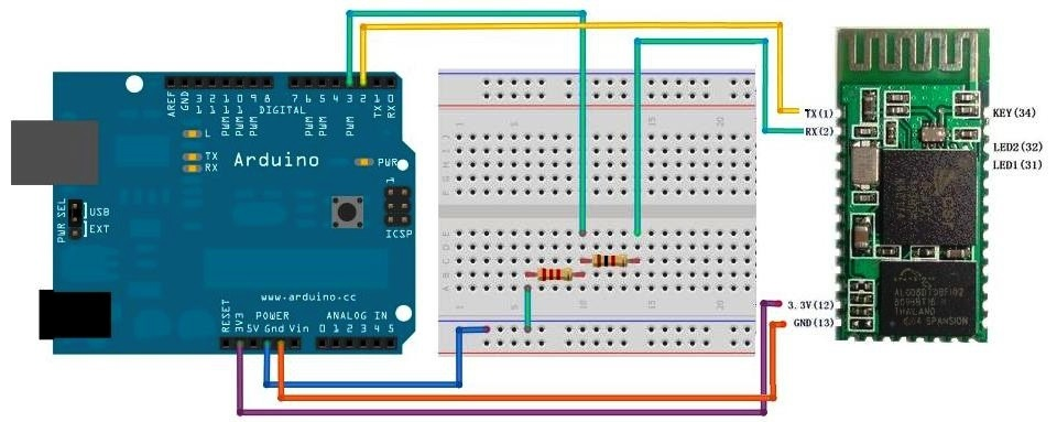 bluetooth - Problem using Adafruit nRF8001 BLE with