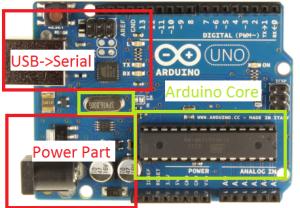 Arduino_core