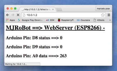 Webserverpage
