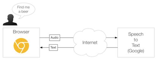 Botnet mining litecoin with gui